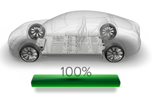 solar advantages, free gas, free energy, energy efficiency, green technologies, renewable energy,