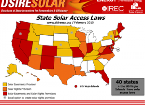 State Utility Rebates & Incentives Resource, Solar Attic Fans